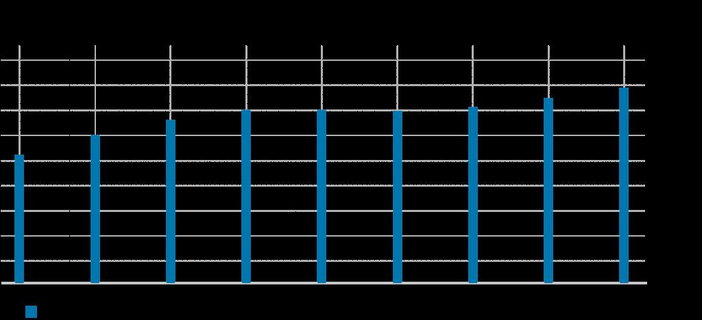 struktura ilościowa zobowiązań negatywnych wbazie ERIF